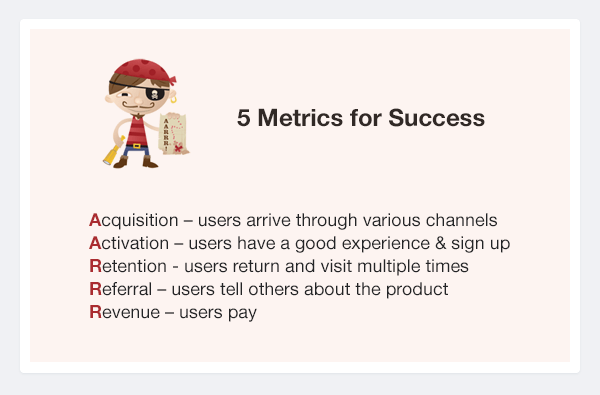 Dave McClure - 5 metrics for success