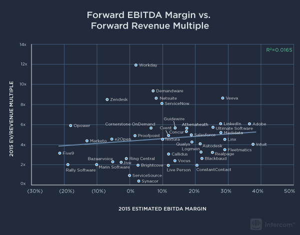 5-forward-ebitda
