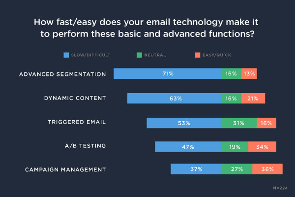 email-marketing-stats2