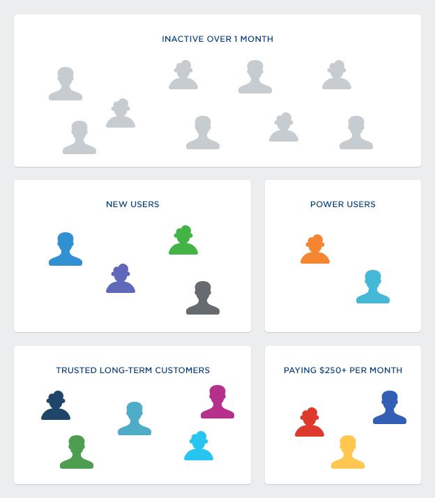 customer feedback segments