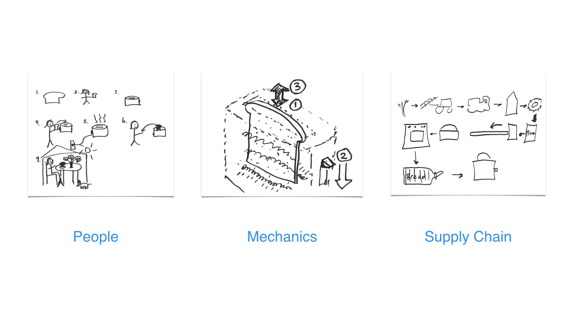 How Users Understand New Products Inside Intercom Simple Circuit When Mental Models Meet System