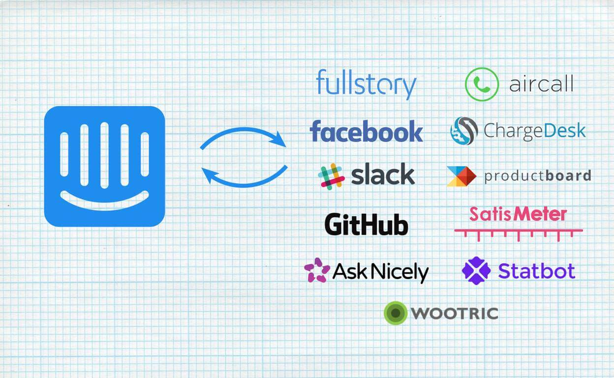 Logos of some of the companies that have Intercom integrations