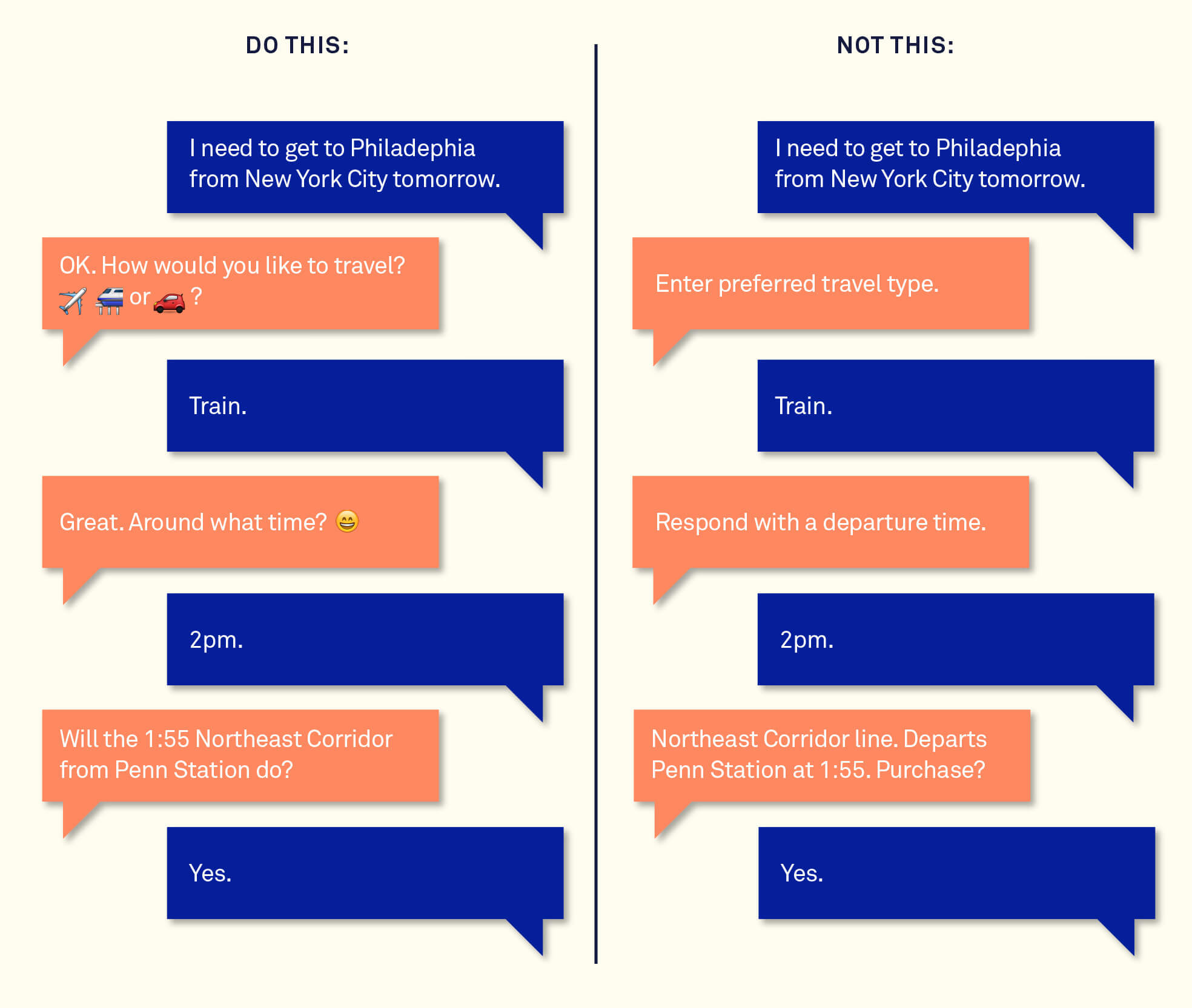 Conversational UI should respect and reflect the natural conversational form