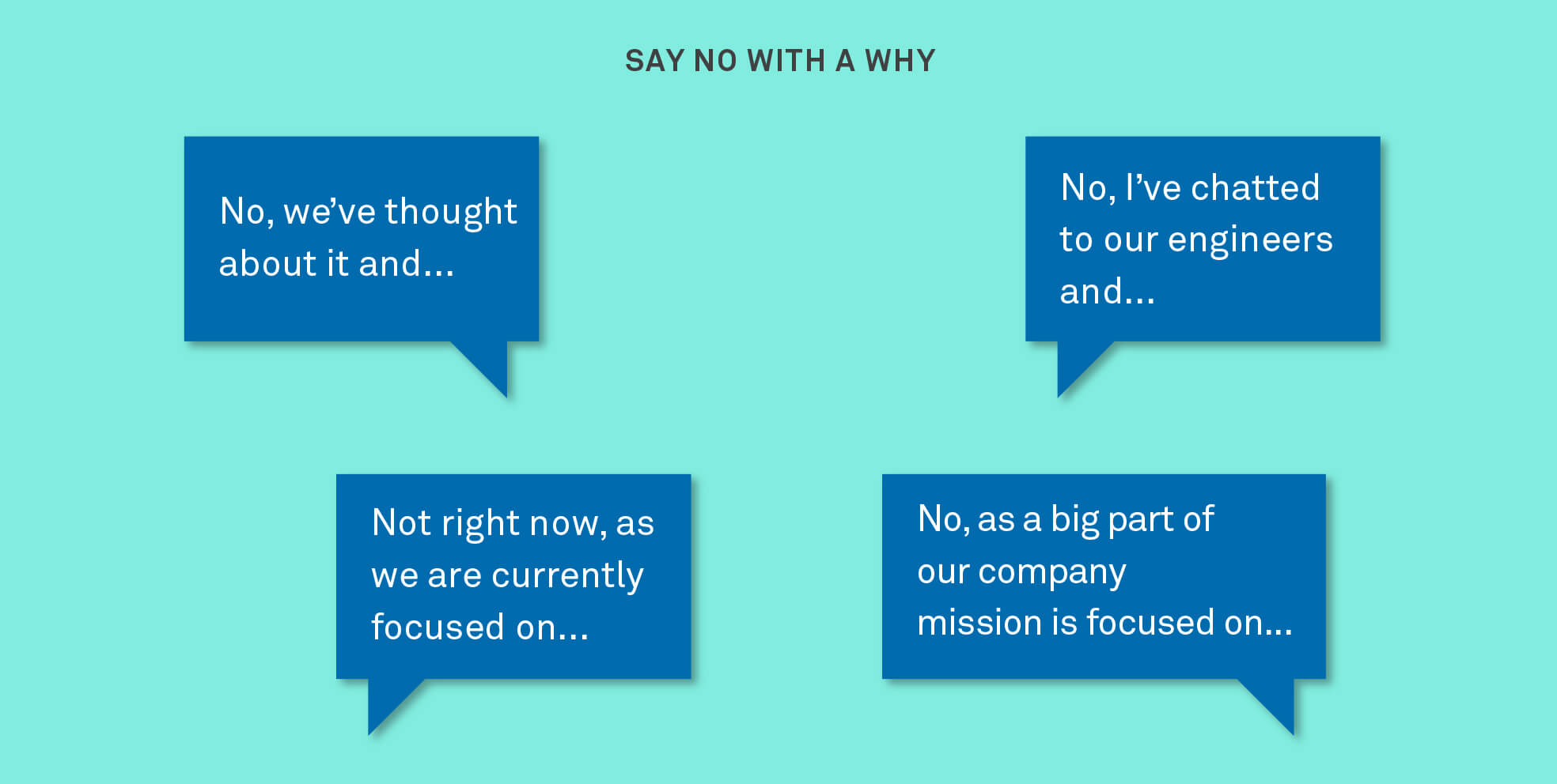 Examples of how to give context to customers while still saying no