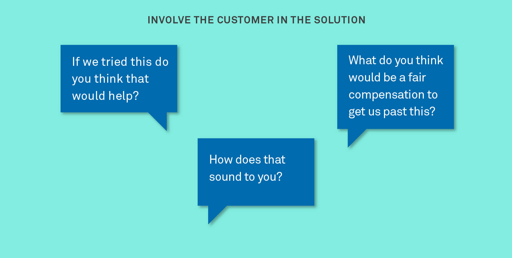 Examples of how you can involve the customer in coming up with a solution
