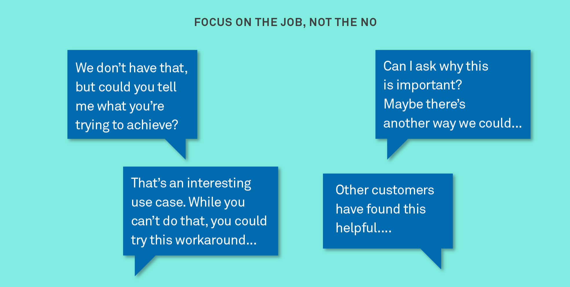 Examples of how to focus on the outcome the customer is trying to achieve