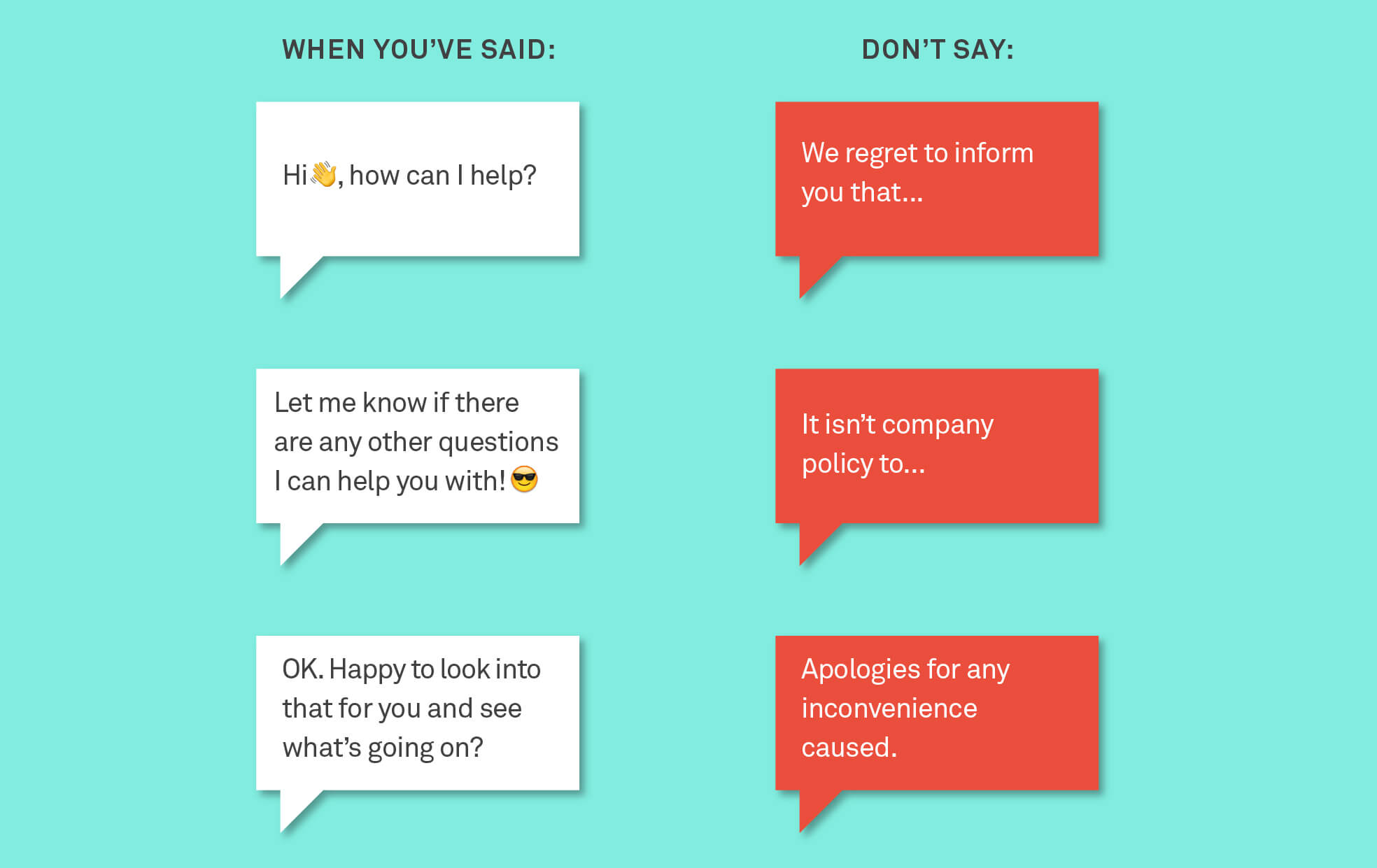 Examples of how your tone can change when delivering bad news