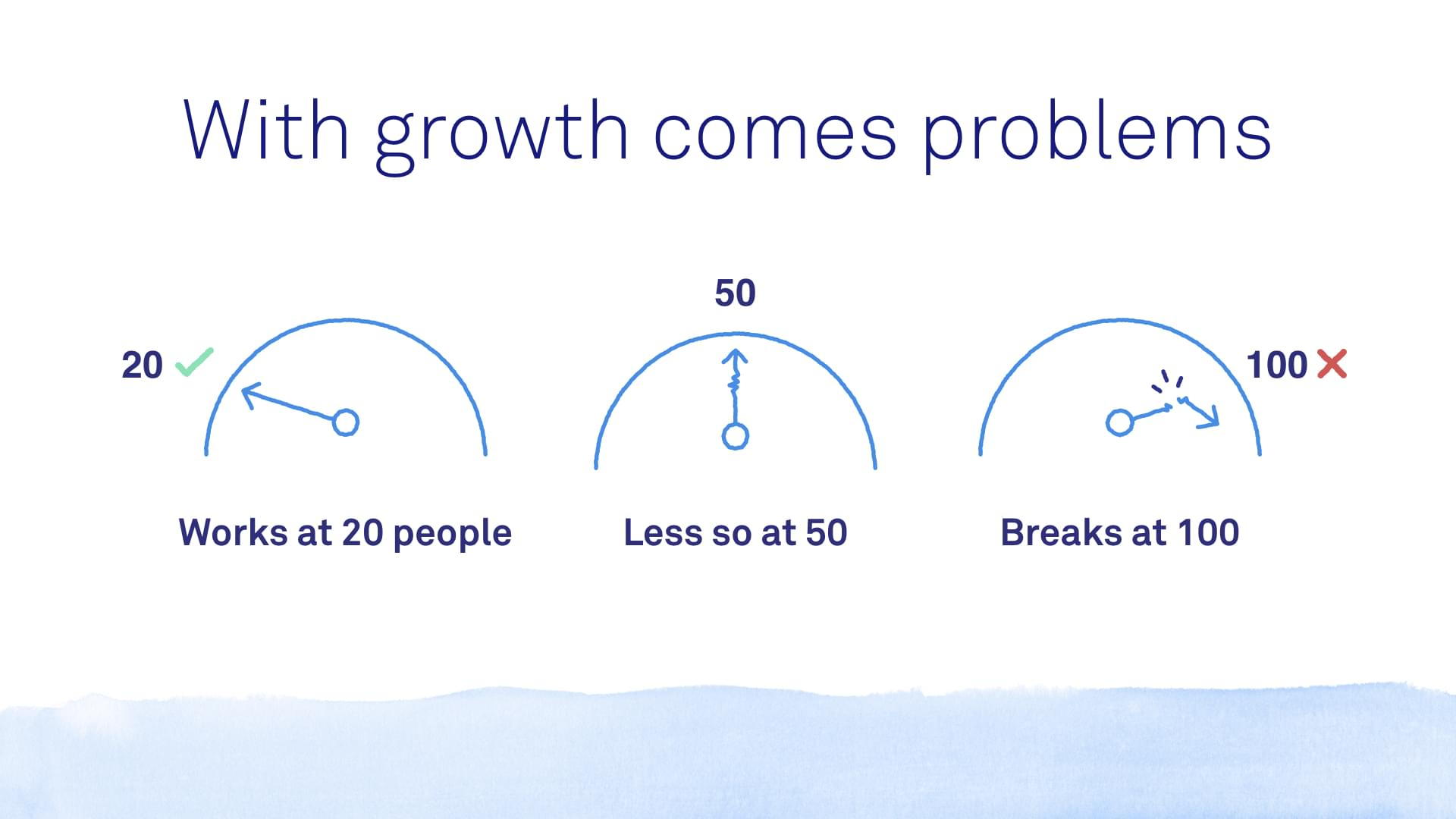 With growth comes problems