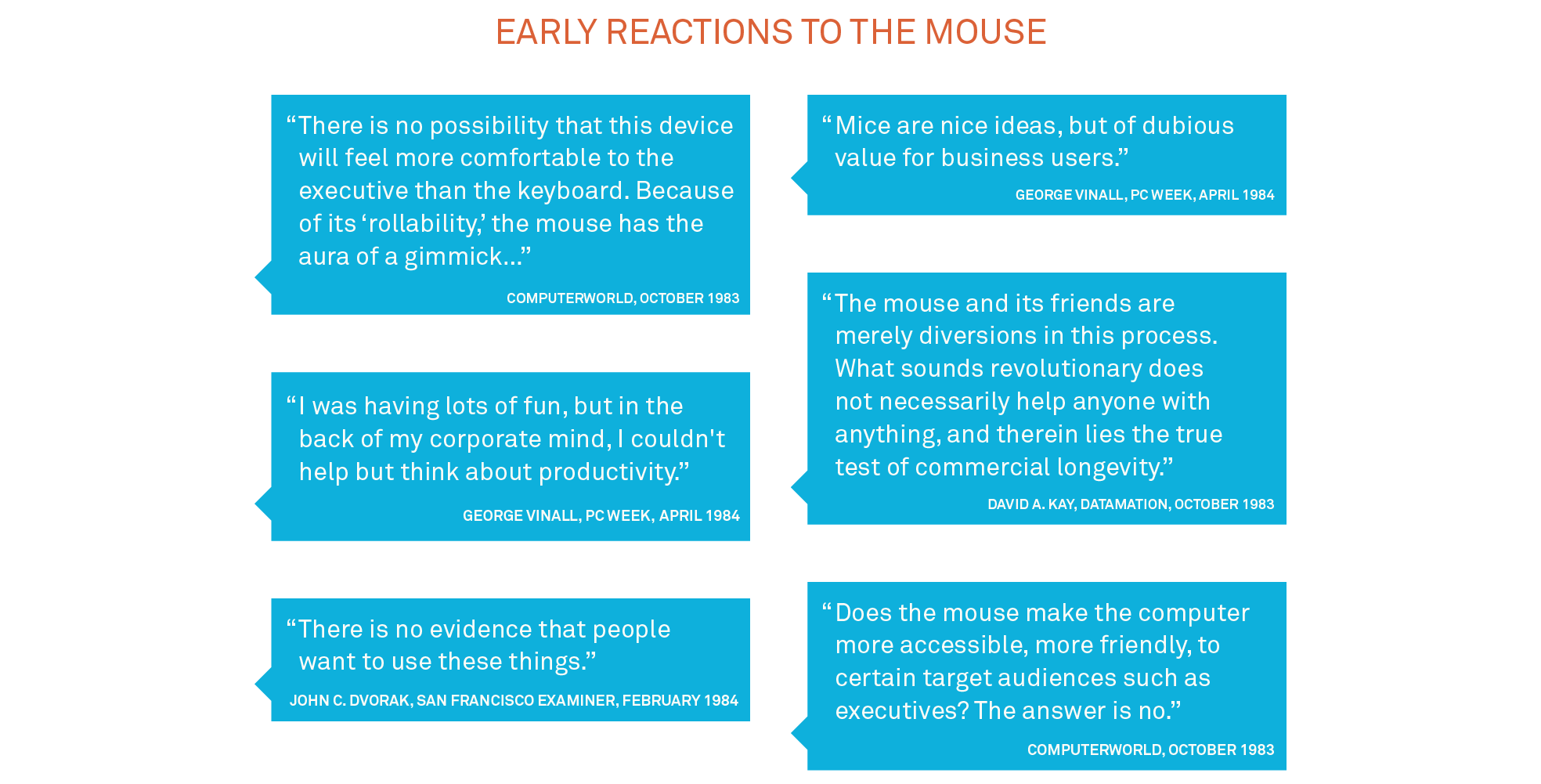 Early criticism of the mouse