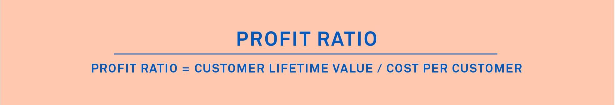 Profit Ratio formula