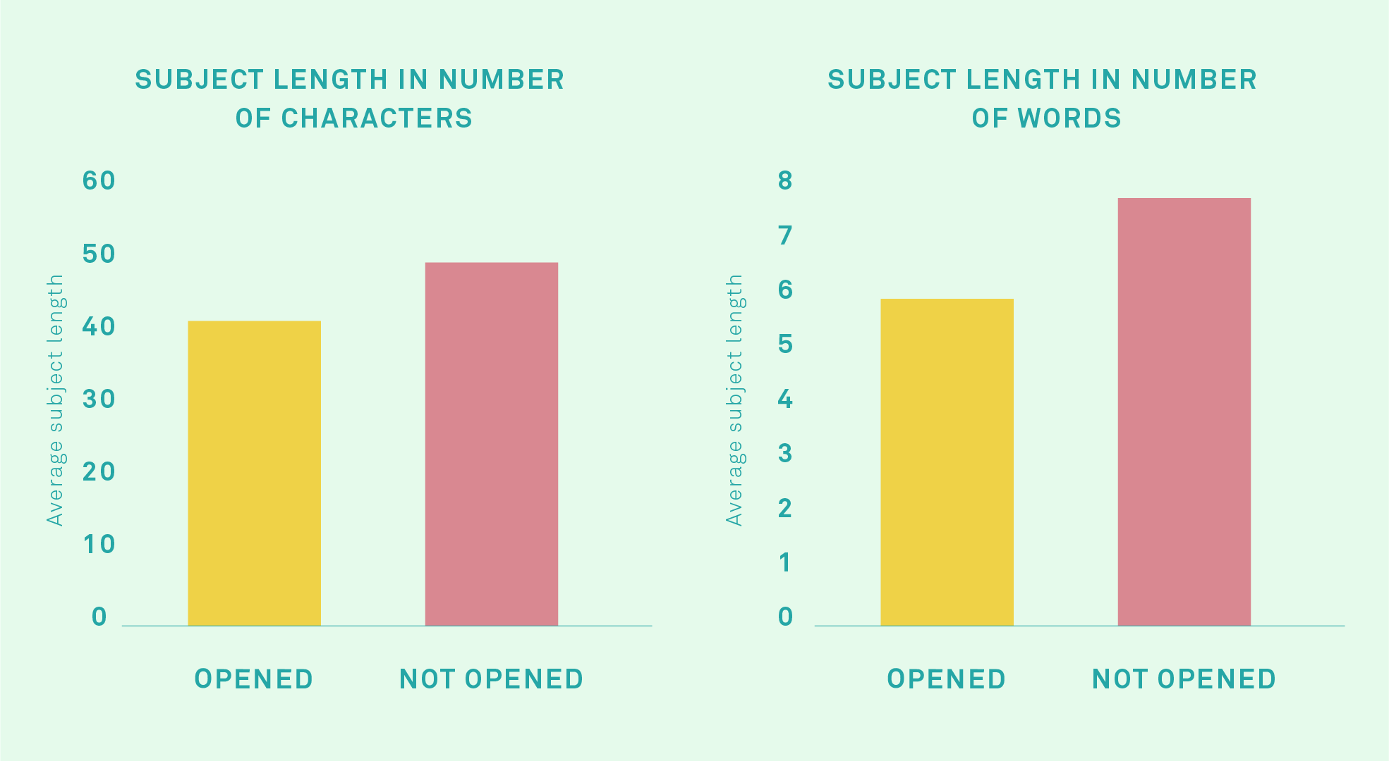 subject line characters