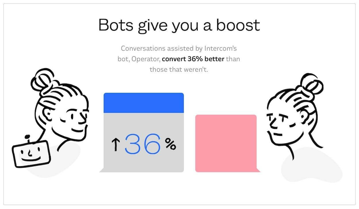 live chat bots