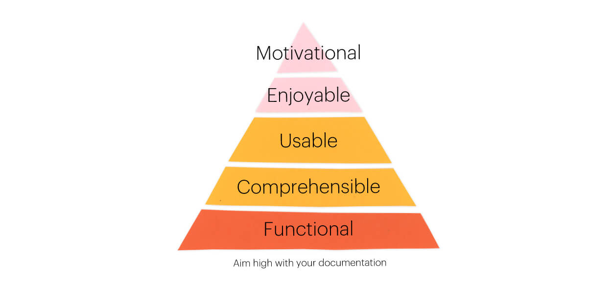aim high with your documentation