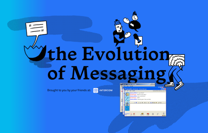 Intercom's Evolution of Messaging timeline