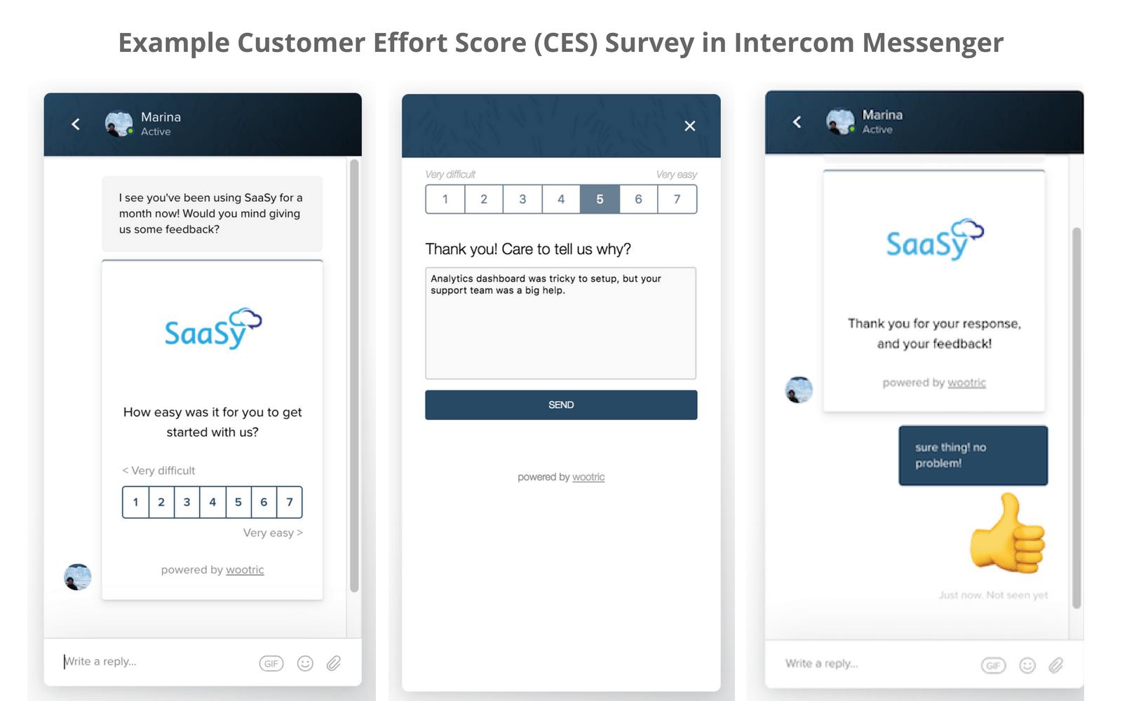 CES survey