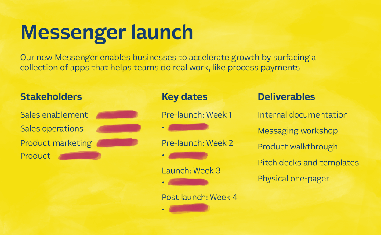 sales enablement plan for Messenger product launch